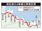 高松道、3月8日に全線4車線化!!
